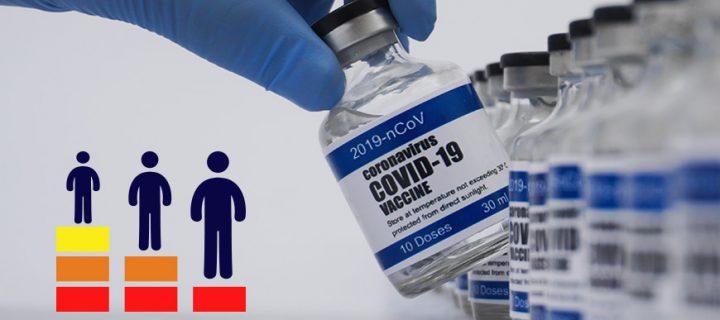 Μετά το εμβόλιο τι;