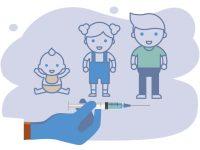 COVID-19 Εμβόλια σε εφήβους και παιδιά